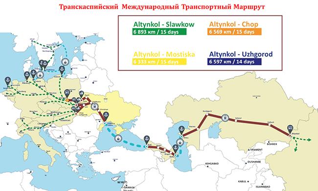 Транзитные потоки на маршруте ТМТМ